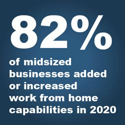 Increasing work from home opportunities