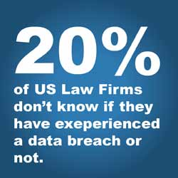 law firm cybersecurity 20 percent law firm data breach