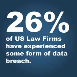 law firm cybersecurity 26 percent law firm data breach