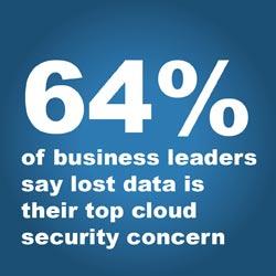 64 percent cloud computing data security in cloud computing